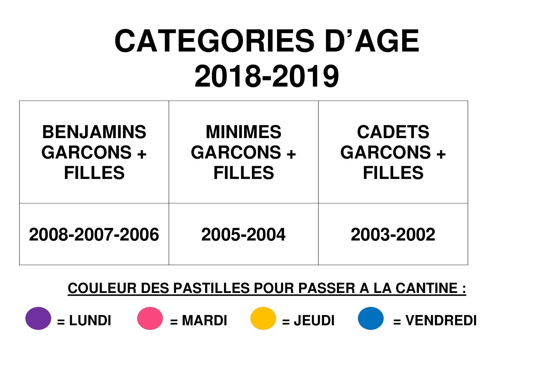 CATEGORIES AGE