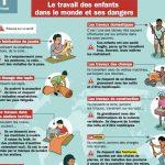 le-travail-des-enfants-dangers-2
