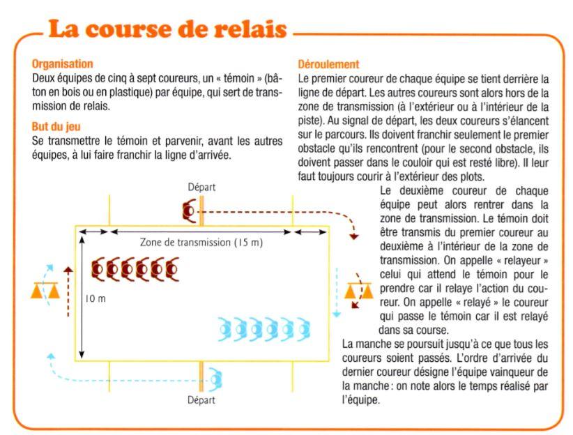 Course_relai