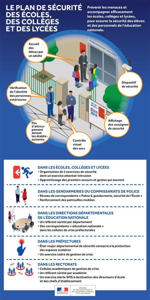 2015_ecolesecurite_infographieglobale