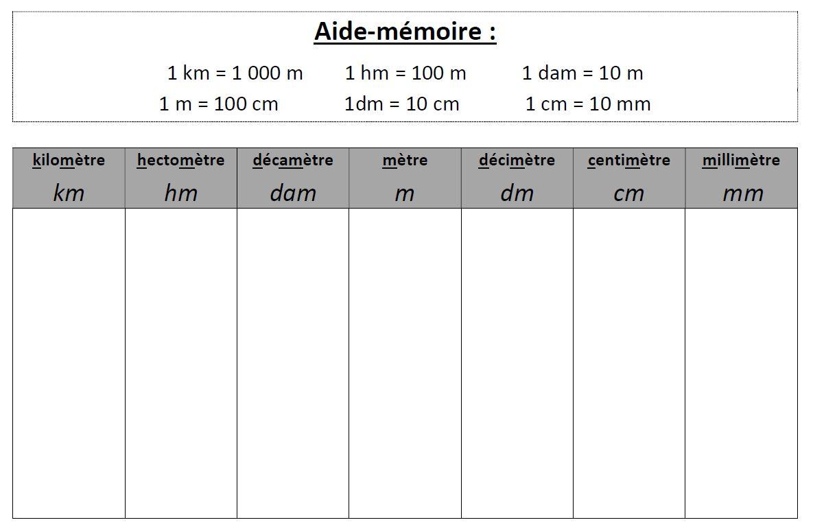 Mes1 Les Unites De Mesure De Longueurs 1 Ecole Primaire Publique Pommery Reims