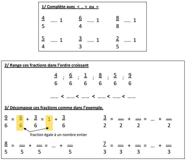Num5 Comparer Ranger Et Decomposer Des Fractions Ecole Primaire Publique Pommery Reims