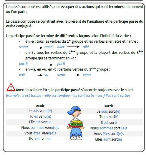 Francais Conjugaison Ecole Primaire Publique Sarrey